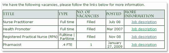 Job postings table